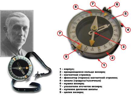 как пользоваться компасом в лесу без карты инструкция - фото 4