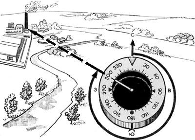 как пользоваться компасом в лесу без карты инструкция - фото 2