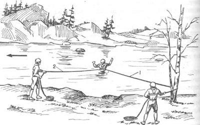 Страховка человека для перехода реки вброд